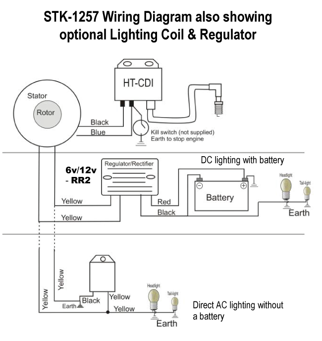 stk 1257?1497624517270 electrical ignition system electronic ignition bsa bantam bantam d7 wiring diagram at soozxer.org